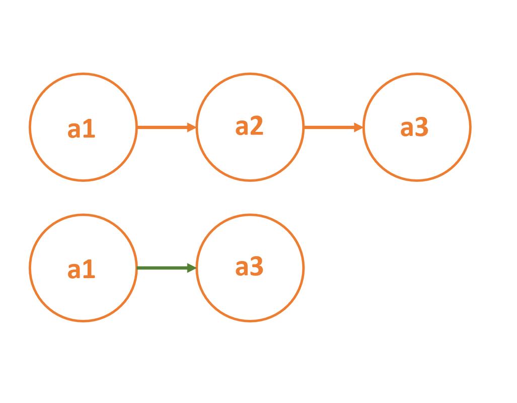 removing a node